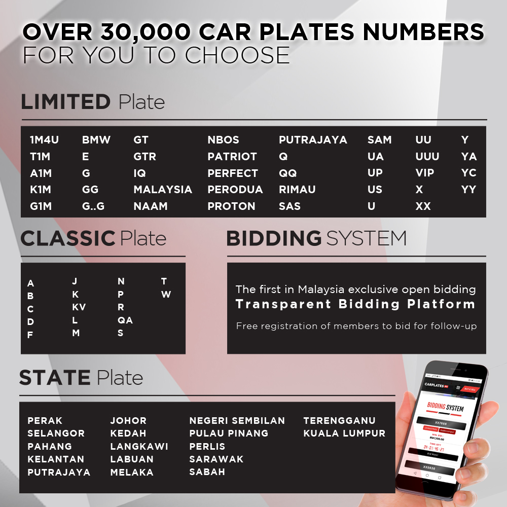 Over 30,000 Car Plates | Carplates.my